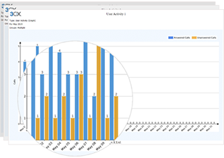 Using 3CX Reports